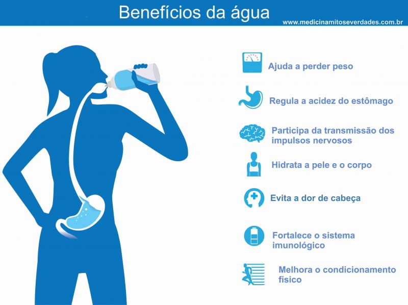 Importance Of Drinking Water In Human Body