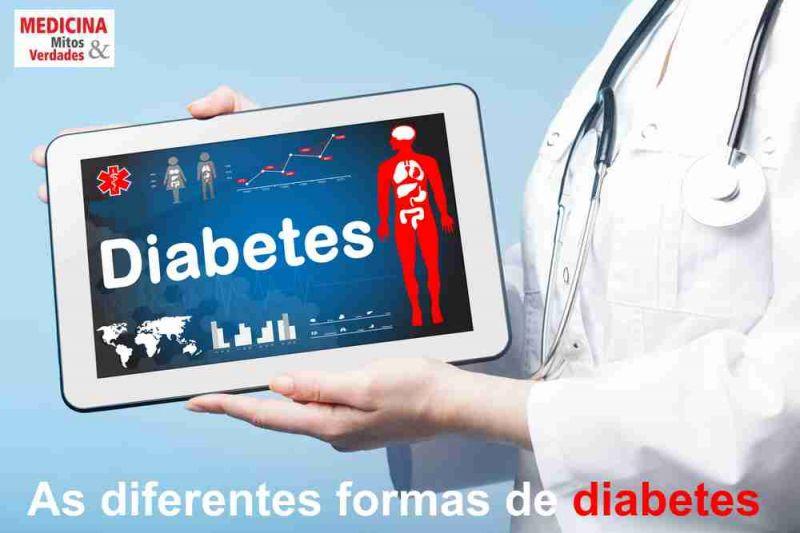 Tipos de diabetes: insípido, mellitus (1 e 2) e diabetes gestacional