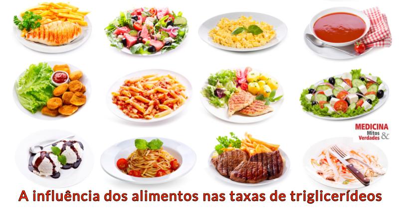 Dieta para quem tem colesterol e triglicerides alto
