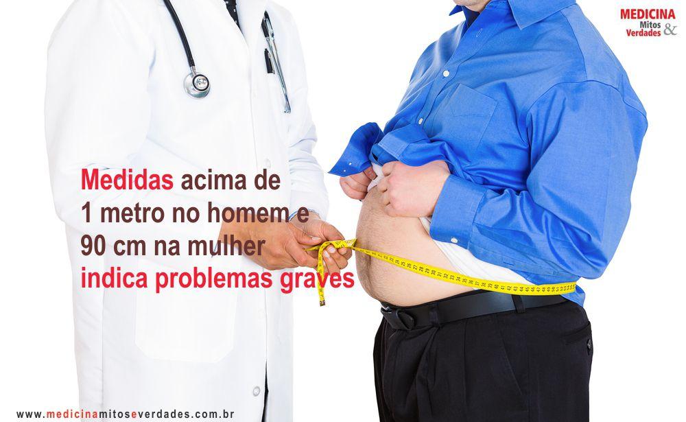 Obesidade pode causar o diabetes