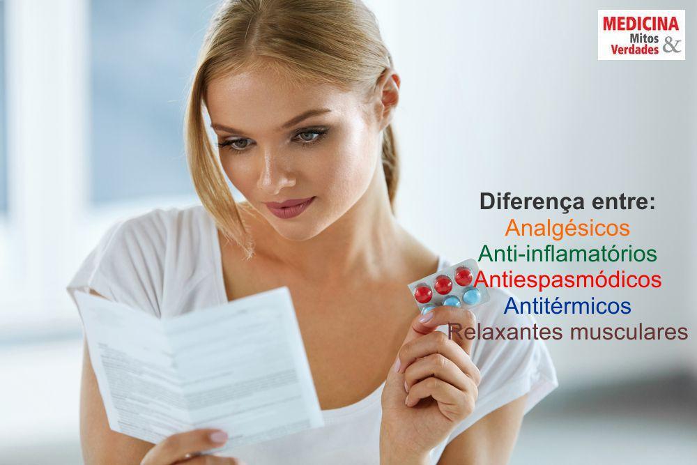 Alívio para as dores: Para que servem os analgésicos, anti-inflamatórios e antitérmicos