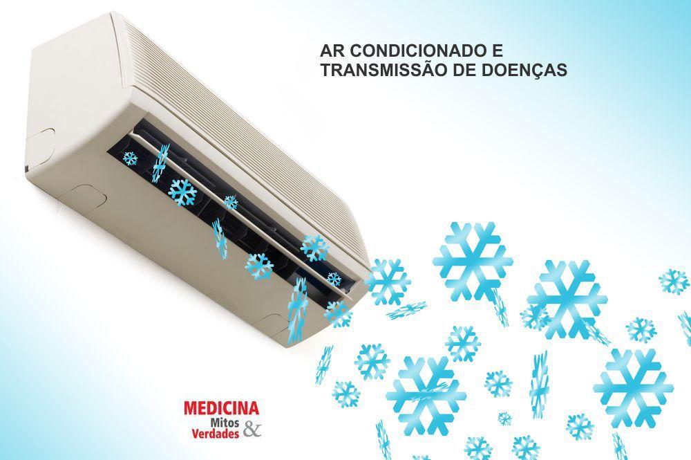 Ar condicionado e doenças
